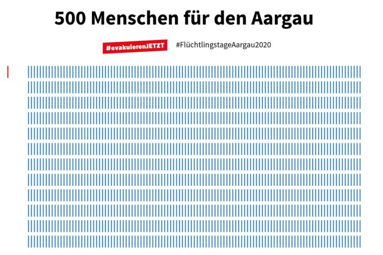Flüchtlingstage «500 Menschen für den Aargau!»